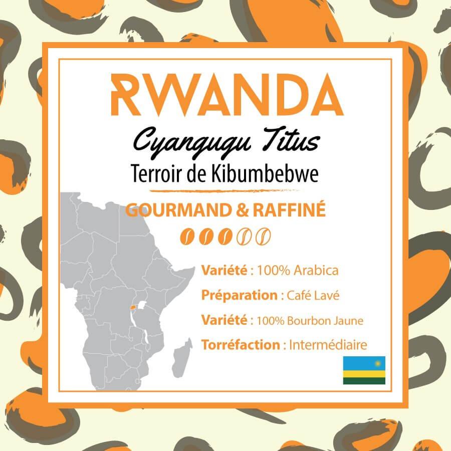 Café RWANDA - Cyangugu Titus - Terroir de Kibumbebwe - café moulu